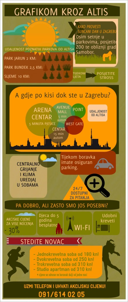 Zagreb smještaj zapad