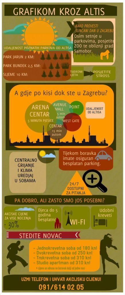 Jeftine sobe i apartmani u Zagrebu